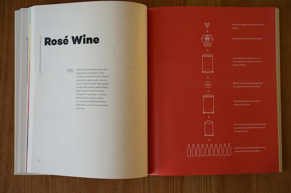 Wine Folly Book - Rose Wine Chapter