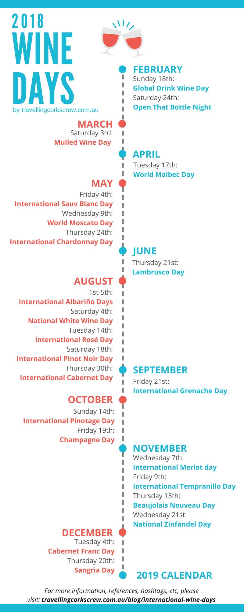International Wine Days Calendar 2018 - Travelling Corkscrew
