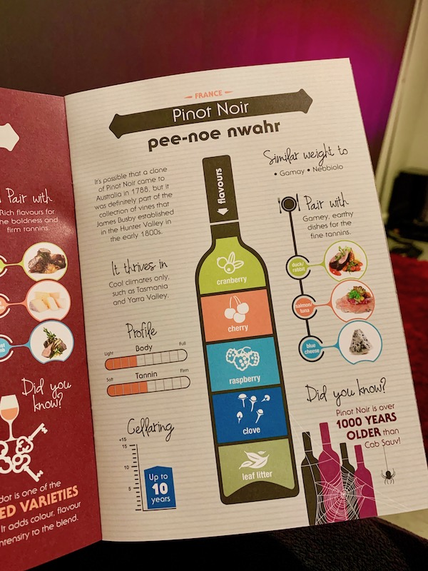 Pinot Noir page in Wine Selectors Grape Guide Booklet